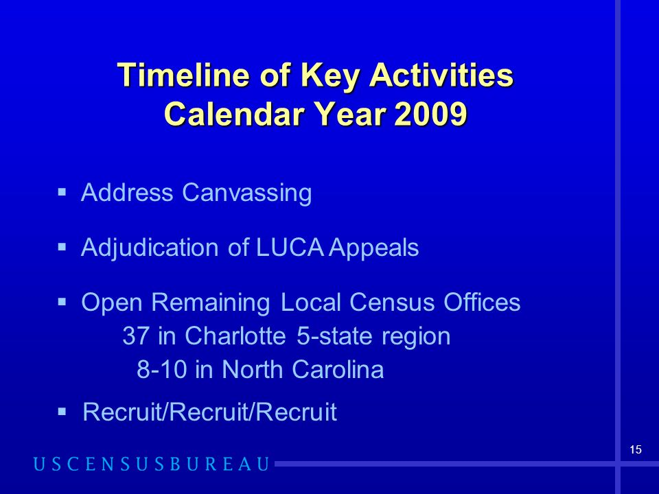Timeline of Key Activities Calendar Year 2009