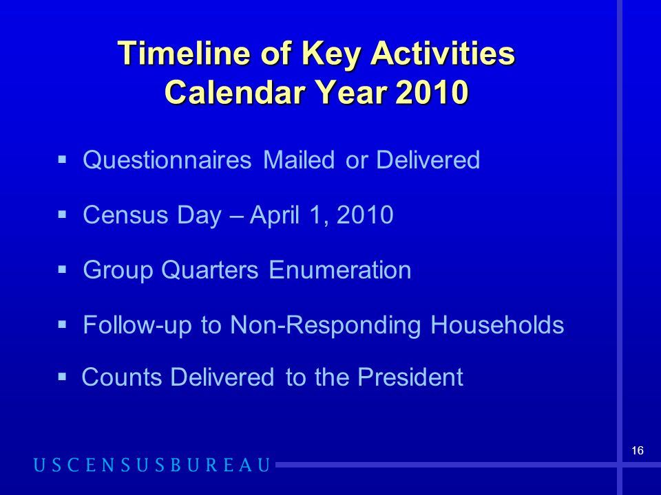 Timeline of Key Activities Calendar Year 2010