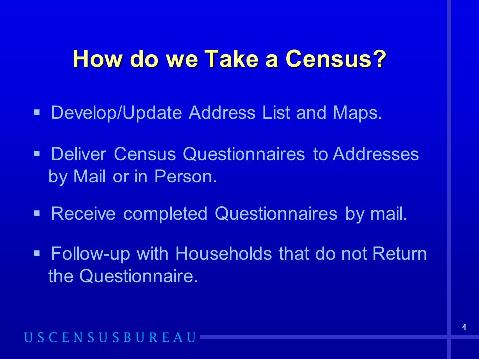 How do we Take a Census Develop/Update Address List and Maps.