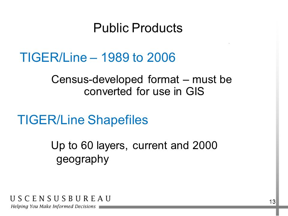 Census-developed format – must be converted for use in GIS