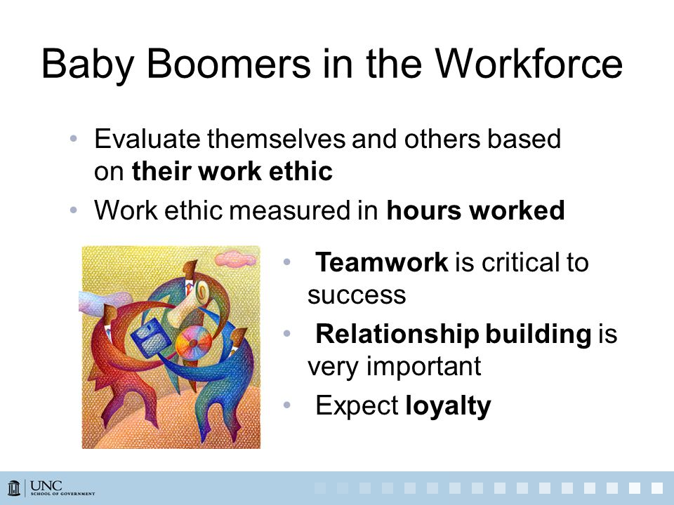 Baby Boomers in the Workforce