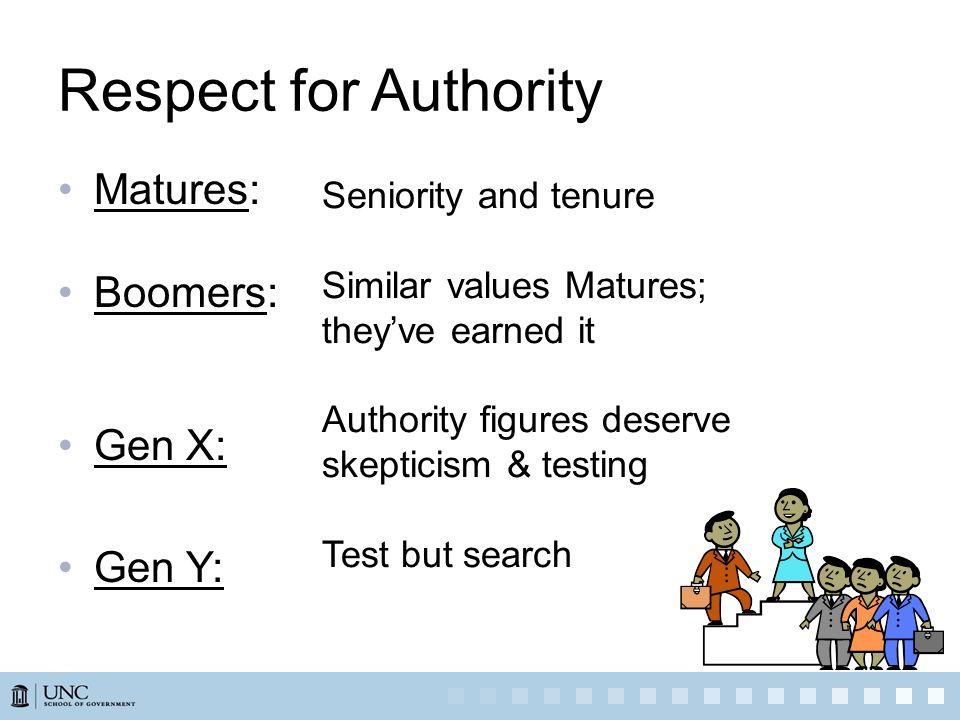 Respect for Authority Matures: Boomers: Gen X: Gen Y: