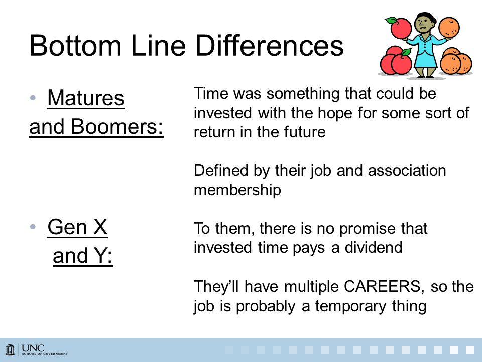 Bottom Line Differences