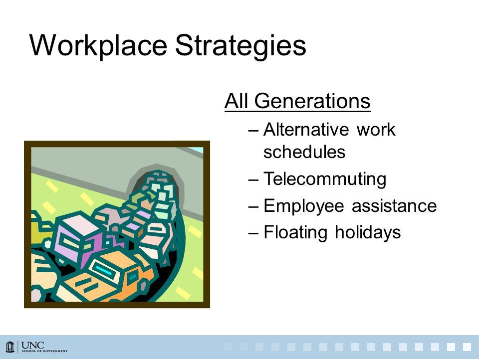 Workplace Strategies All Generations Alternative work schedules