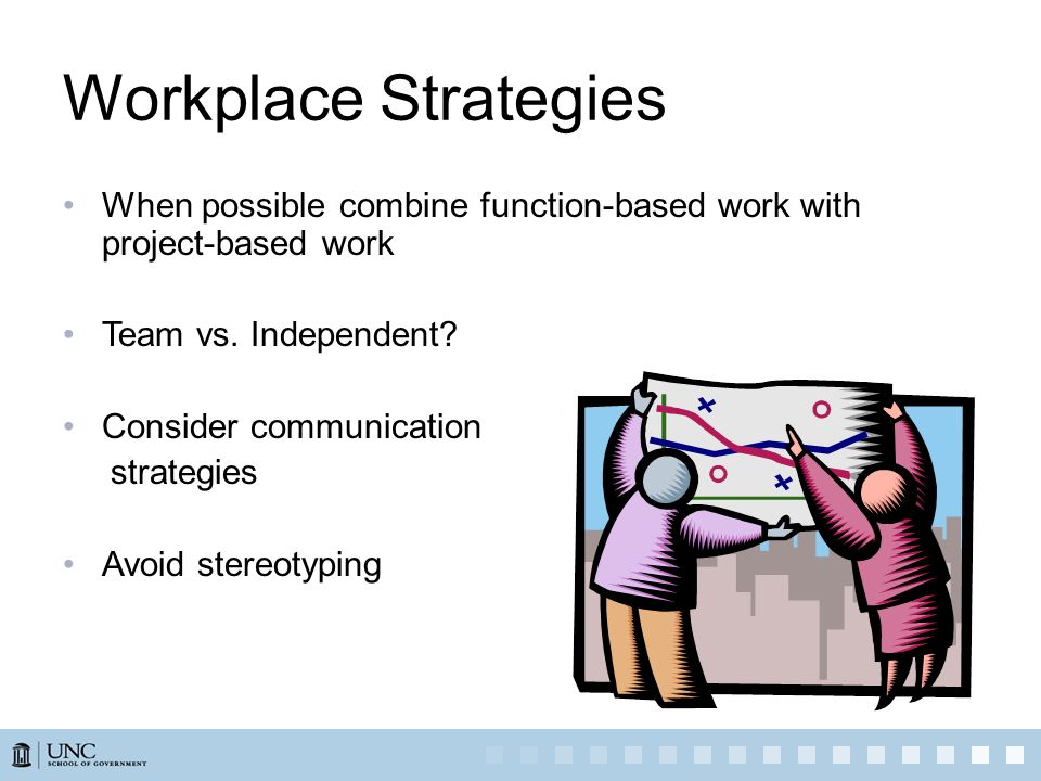 Workplace Strategies When possible combine function-based work with project-based work. Team vs. Independent