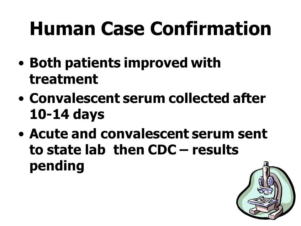 Human Case Confirmation