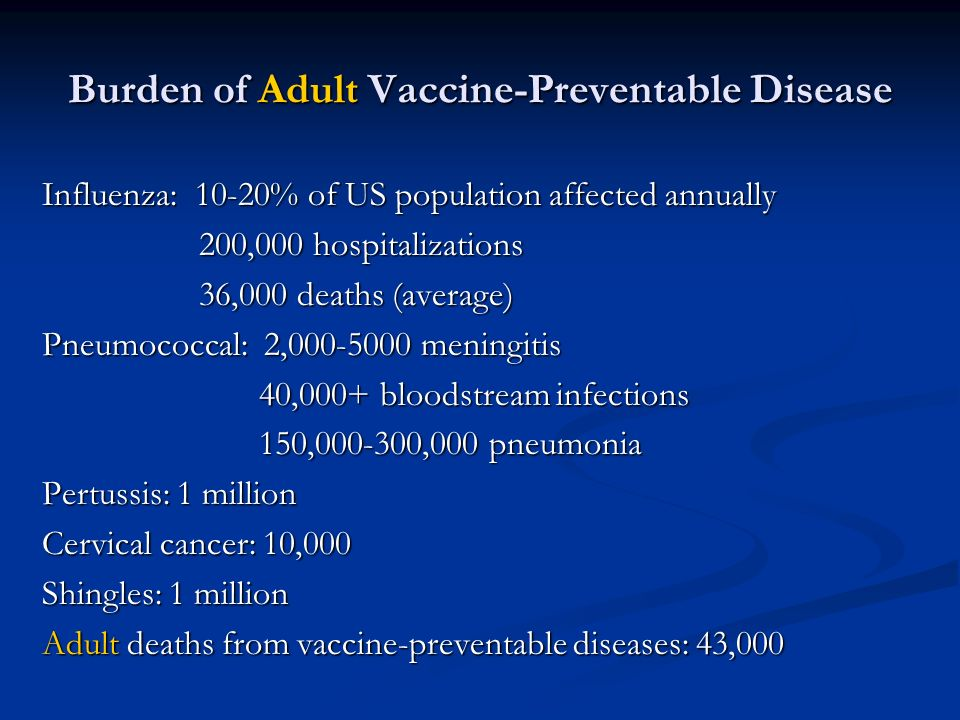 Burden of Adult Vaccine-Preventable Disease