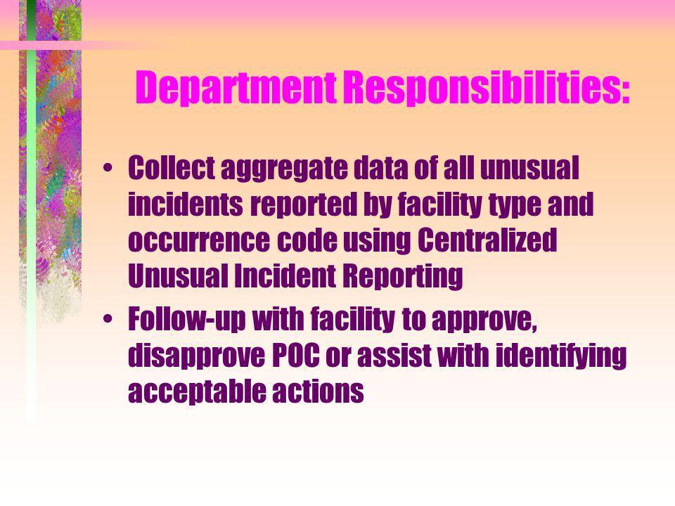Department Responsibilities: