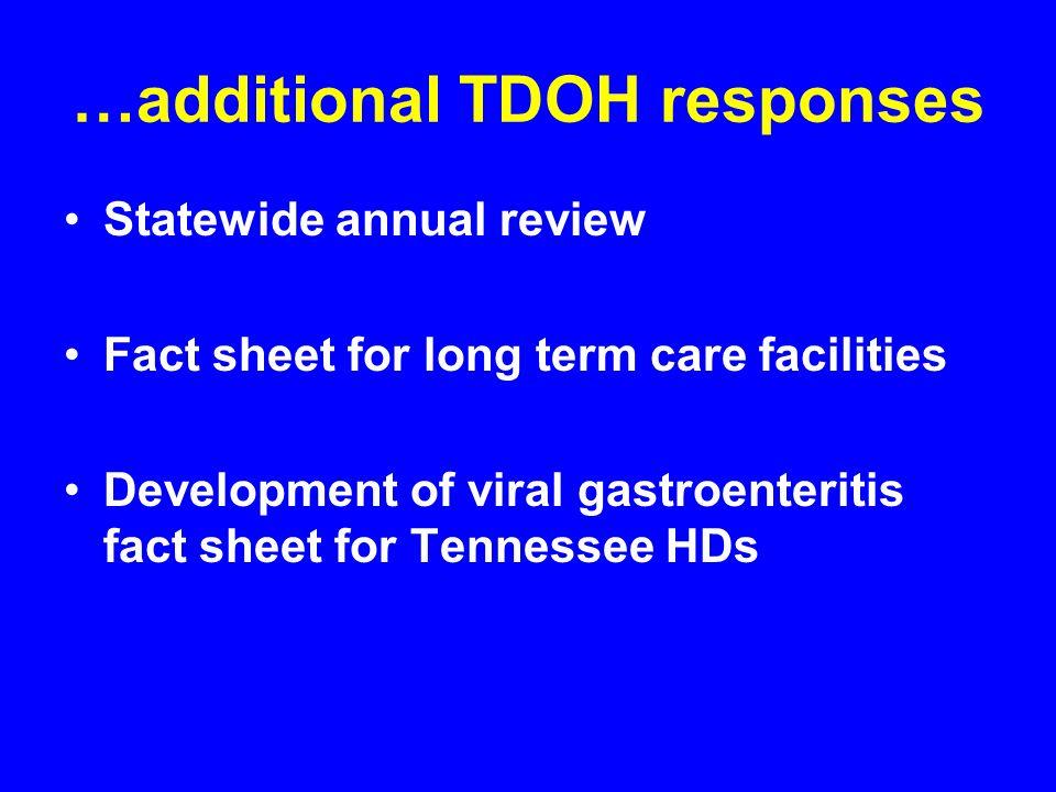 …additional TDOH responses