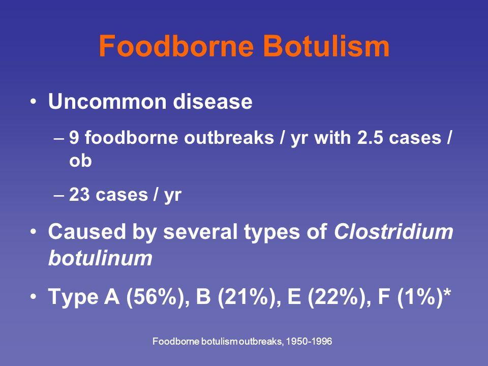 Foodborne botulism outbreaks, 1950-1996