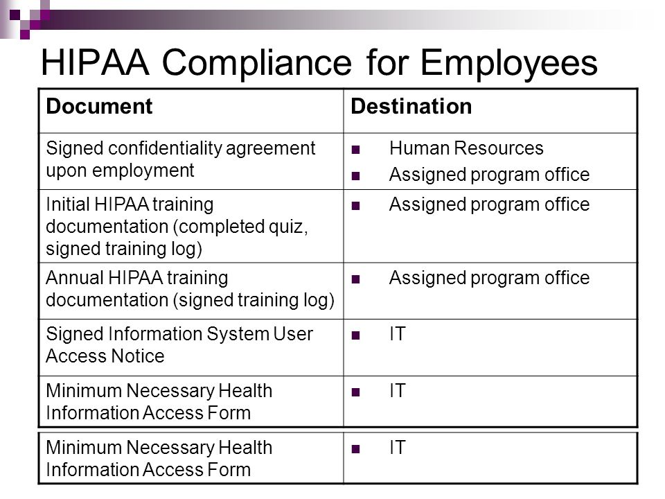 HIPAA Compliance for Employees