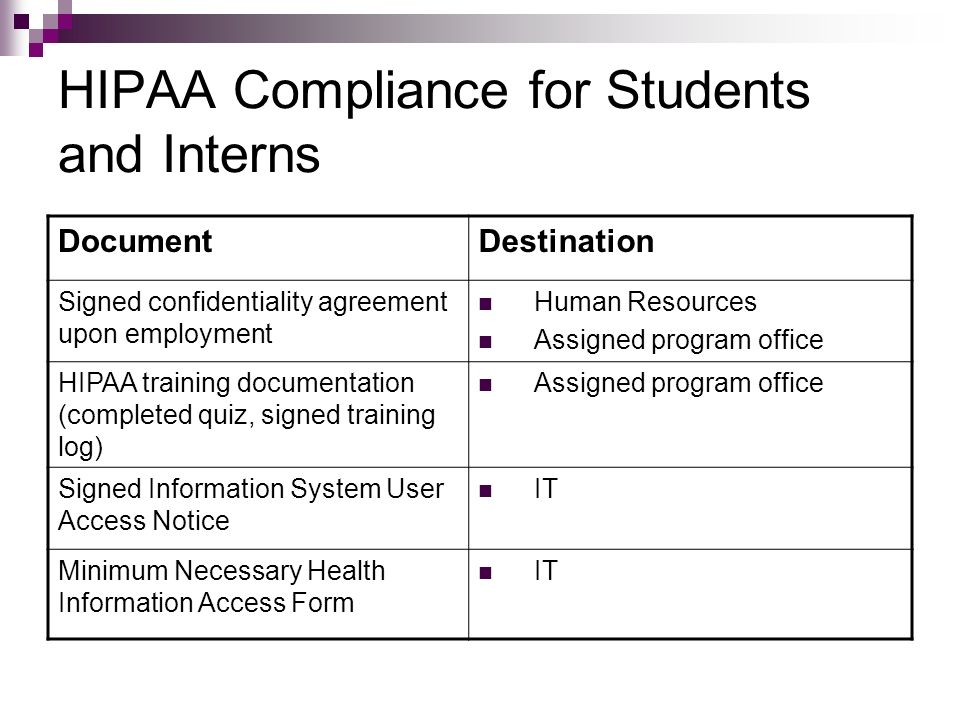 HIPAA Compliance for Students and Interns