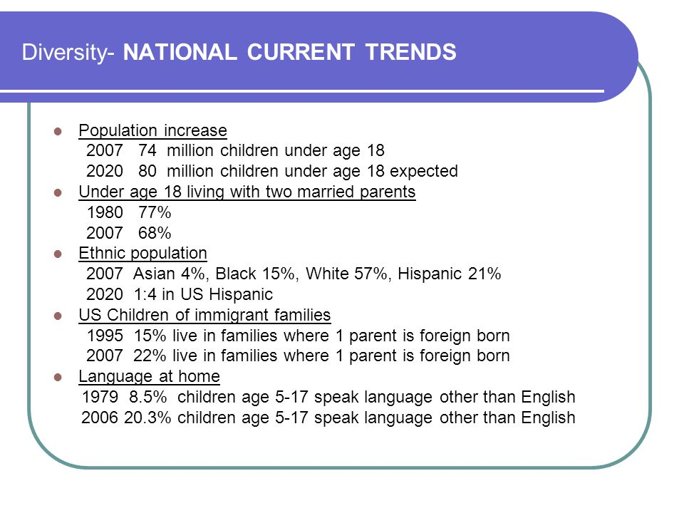 Diversity- NATIONAL CURRENT TRENDS