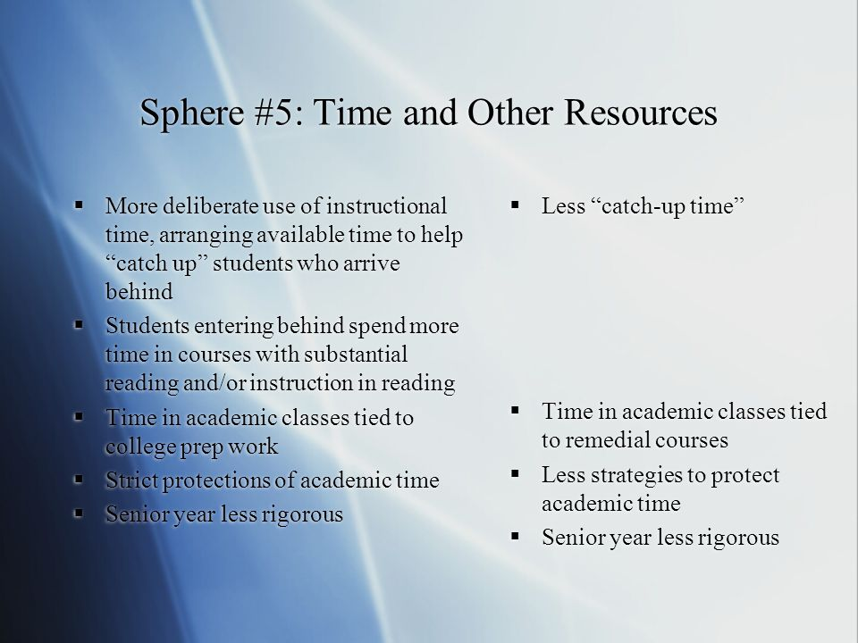 Sphere #5: Time and Other Resources