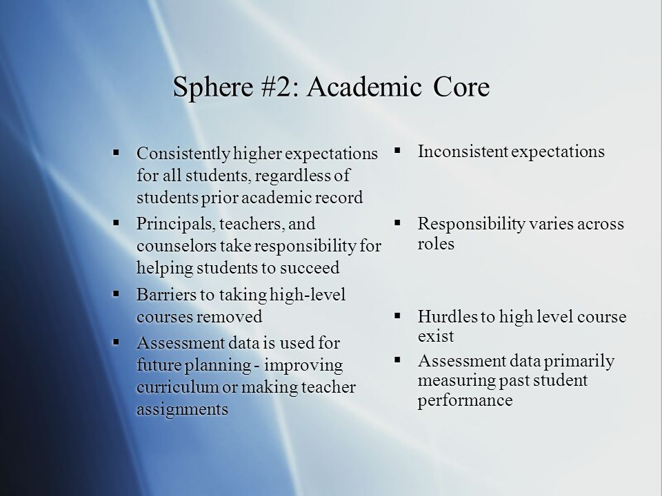 Sphere #2: Academic Core
