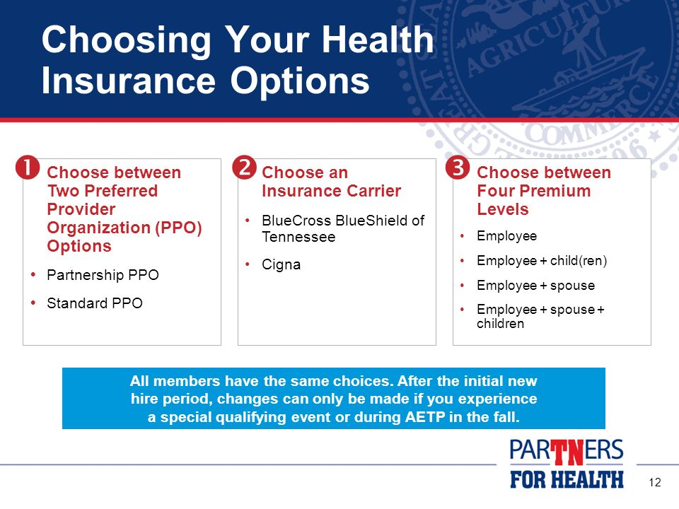 Choosing Your Health Insurance Options