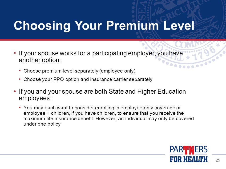 Choosing Your Premium Level