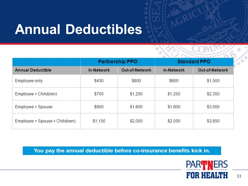 You pay the annual deductible before co-insurance benefits kick in.