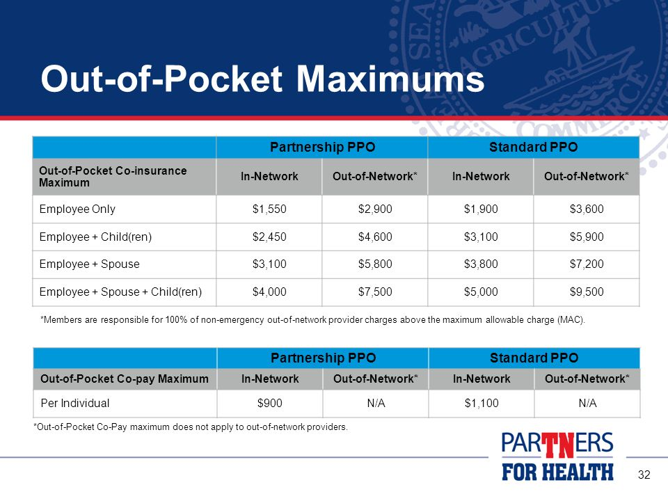 Out-of-Pocket Maximums