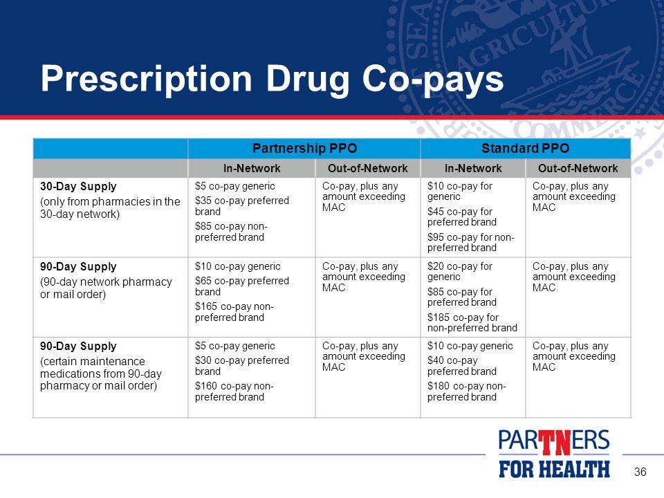 Prescription Drug Co-pays