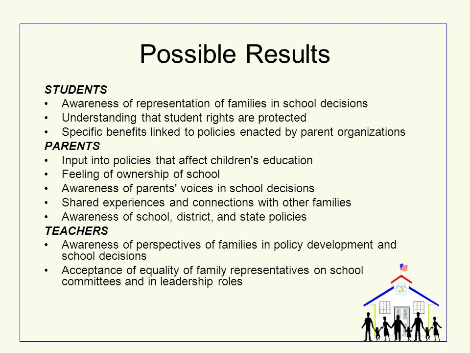 Possible Results STUDENTS