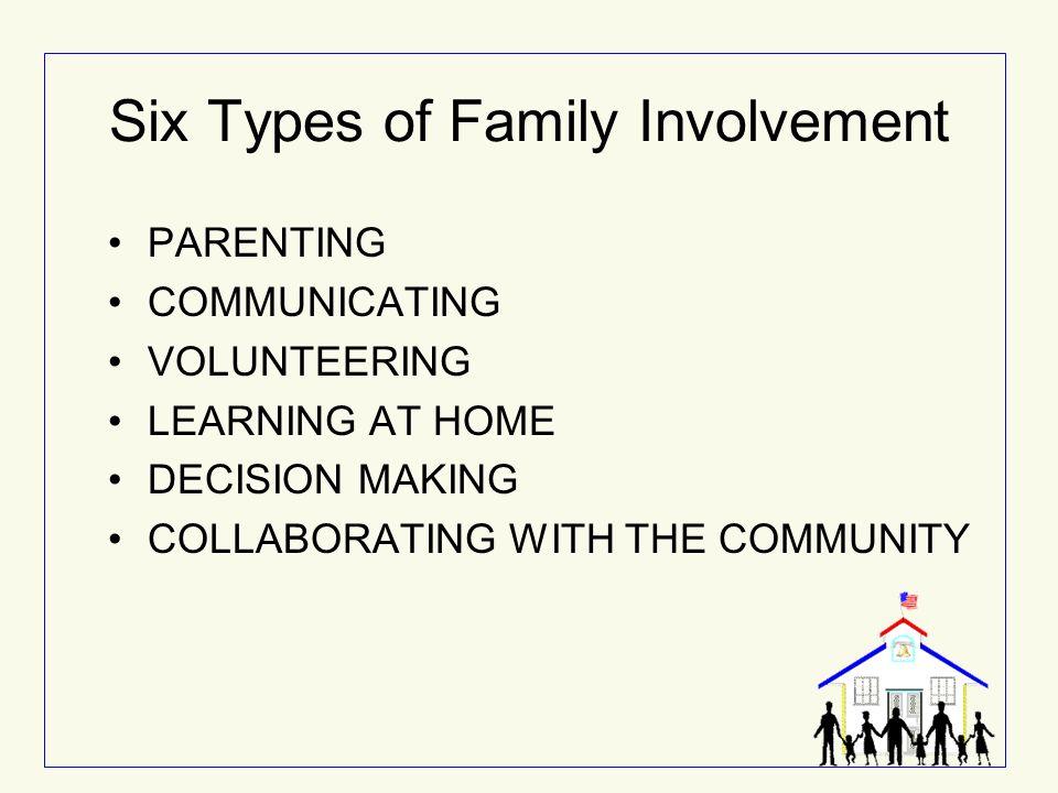 Six Types of Family Involvement