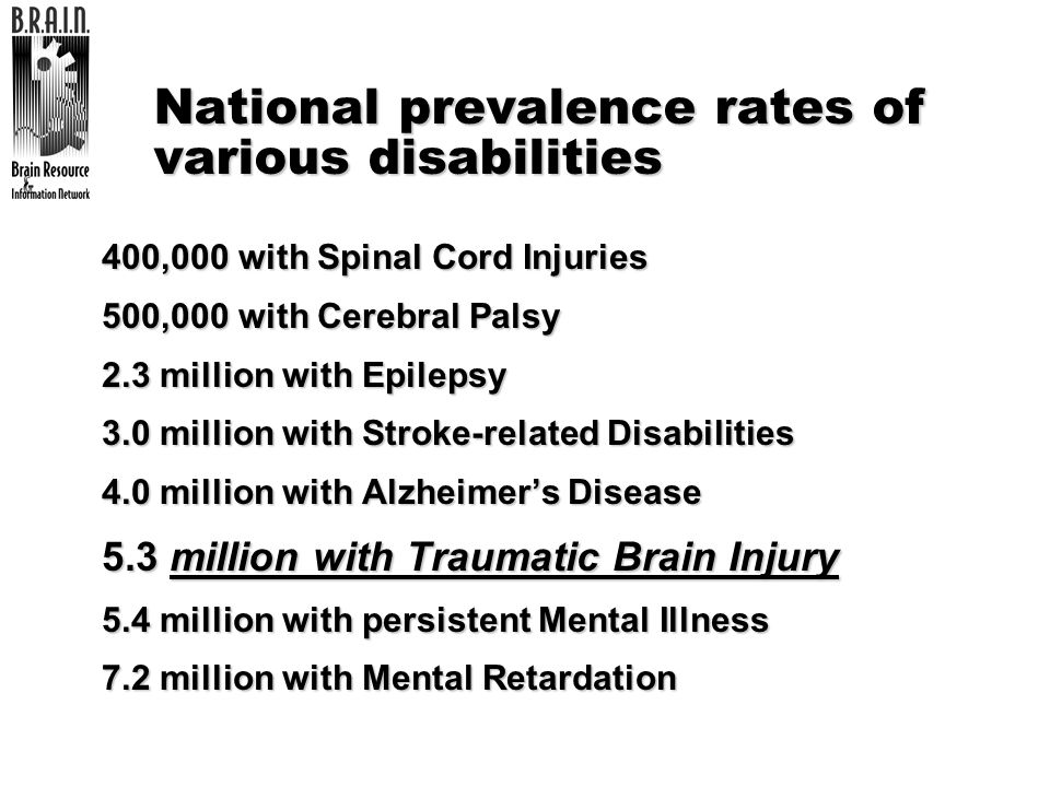 National prevalence rates of various disabilities