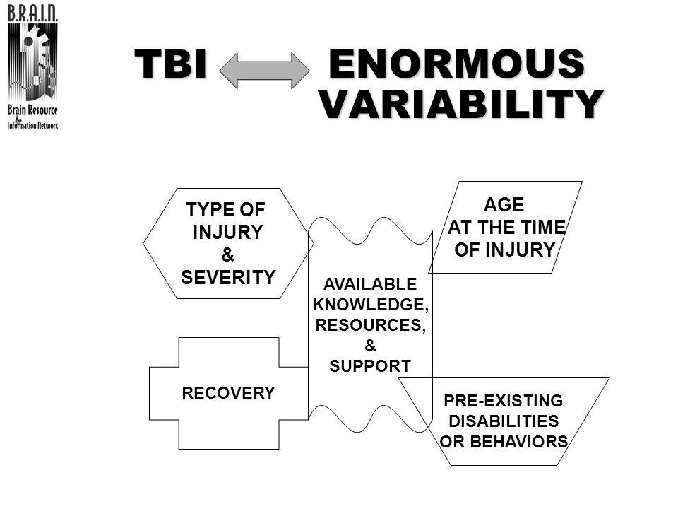 TBI ENORMOUS VARIABILITY