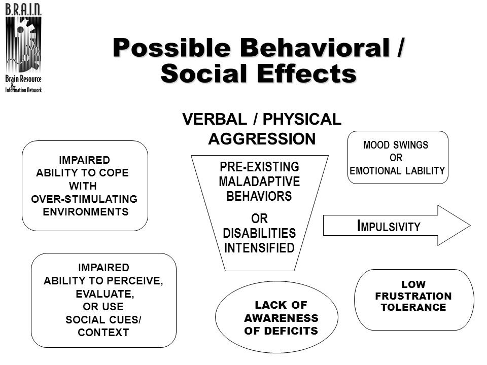 Possible Behavioral / Social Effects