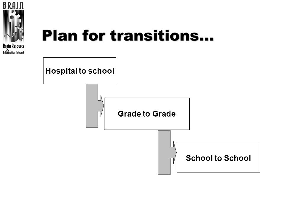 Plan for transitions… Hospital to school Grade to Grade