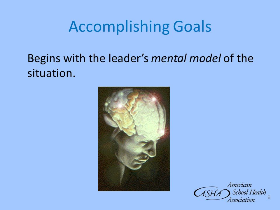 Accomplishing Goals Begins with the leader's mental model of the situation.