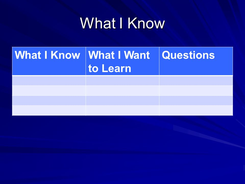 What I Know What I Know What I Want to Learn Questions