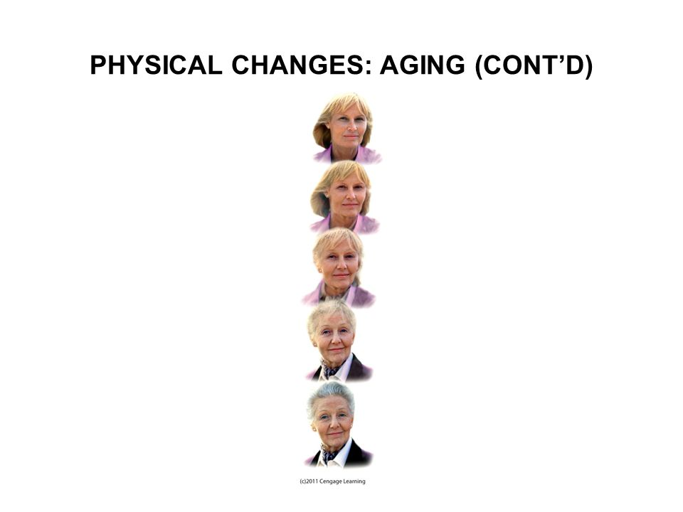 adulthood and anti aging Prevent fine lines, wrinkles, sagging, dark spots, and other visible signs of aging with these proven anti-aging strategies from dermatologists,  a recent study of older adults published in the .