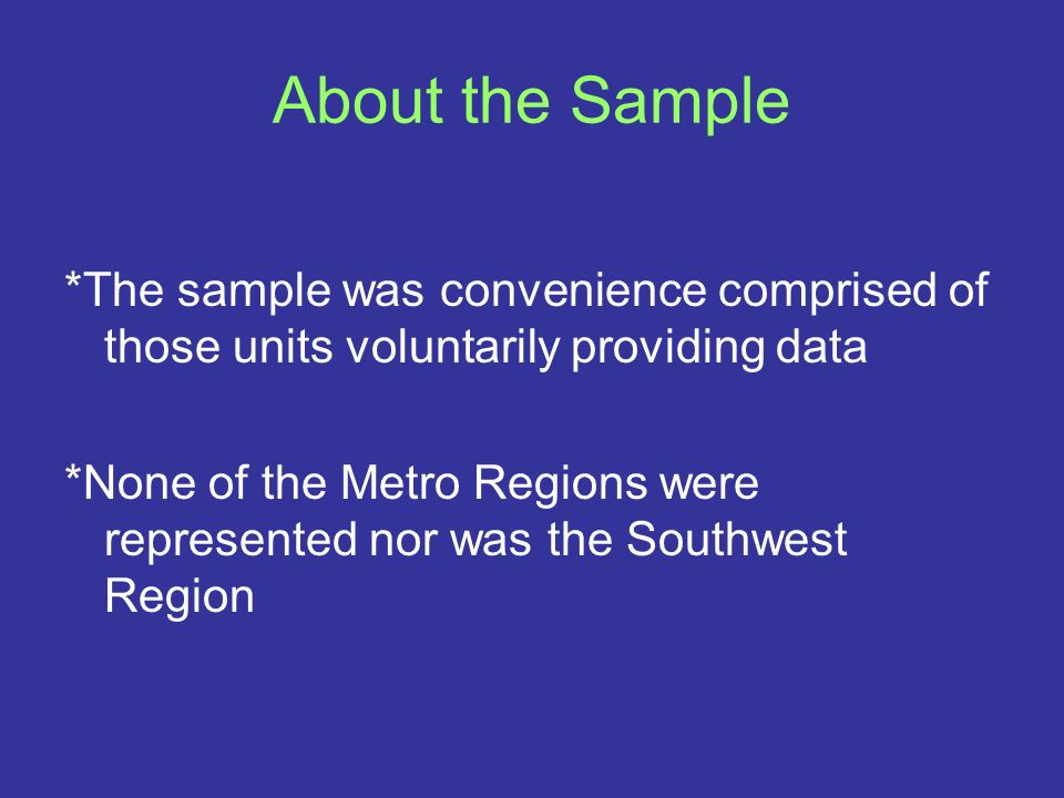 About the Sample *The sample was convenience comprised of those units voluntarily providing data.