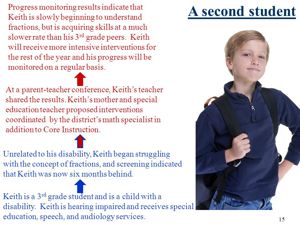 Progress monitoring results indicate that Keith is slowly beginning to understand fractions, but is acquiring skills at a much slower rate than his 3rd grade peers. Keith will receive more intensive interventions for the rest of the year and his progress will be monitored on a regular basis.