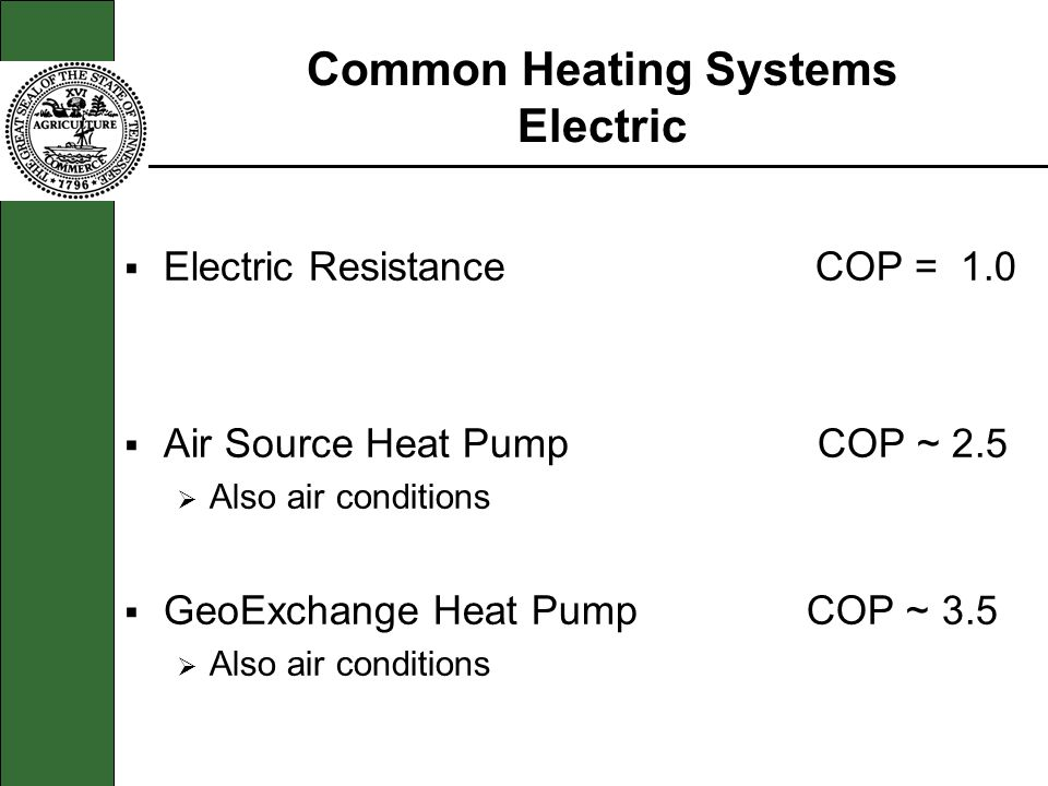 Common Heating Systems Electric
