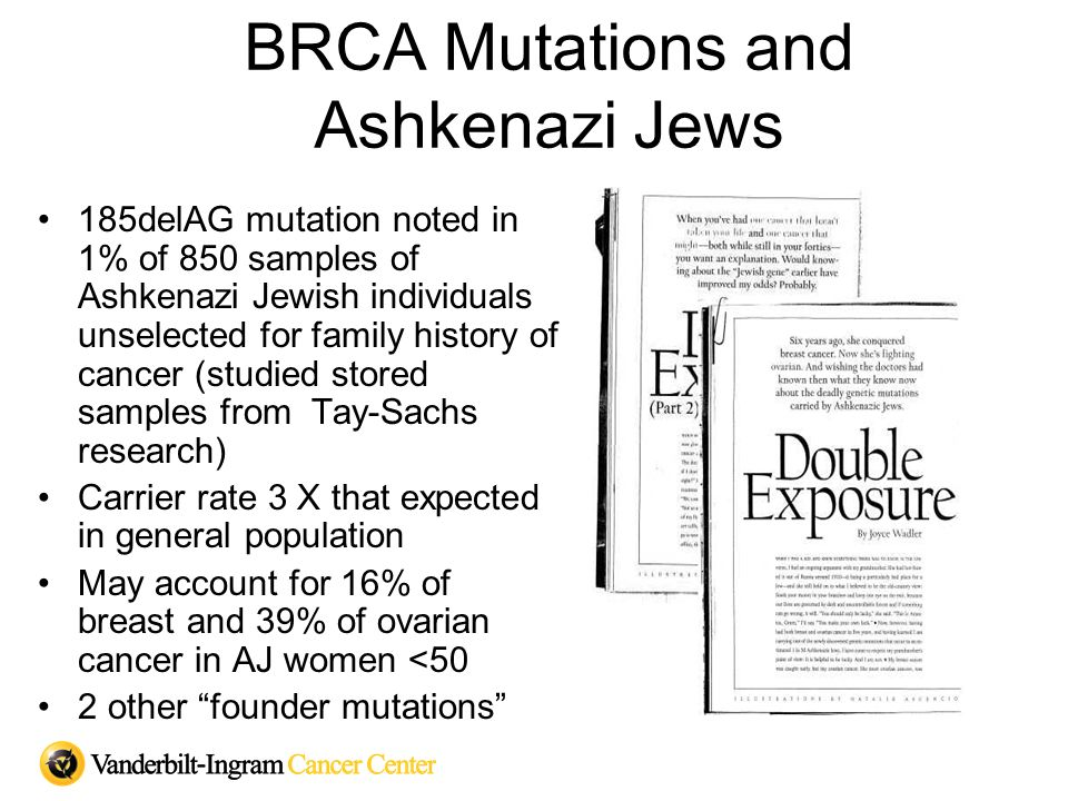 BRCA Mutations and Ashkenazi Jews
