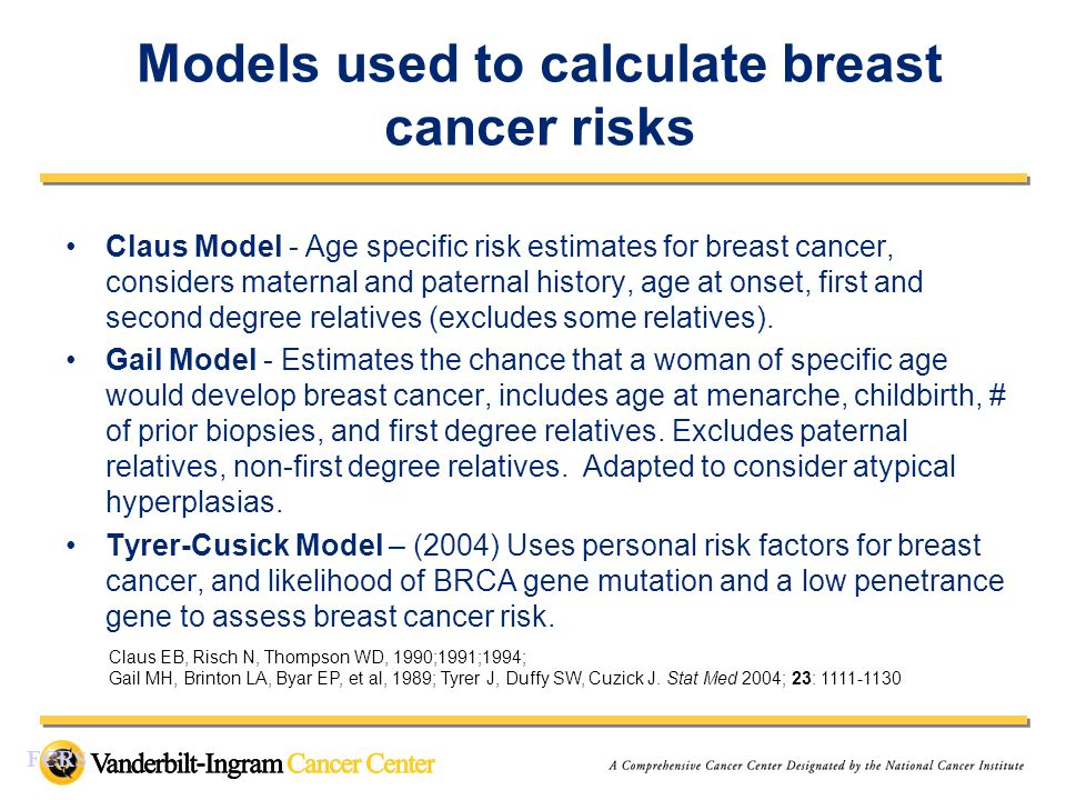 Models used to calculate breast cancer risks