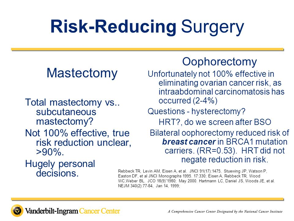 Risk-Reducing Surgery
