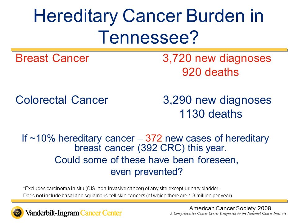 Hereditary Cancer Burden in Tennessee