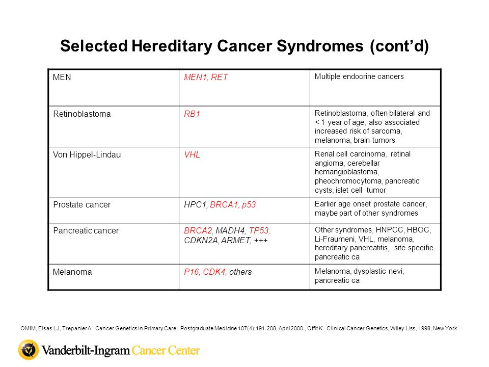 Selected Hereditary Cancer Syndromes (cont'd)