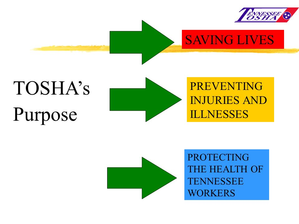 TOSHA's Purpose SAVING LIVES PREVENTING INJURIES AND ILLNESSES