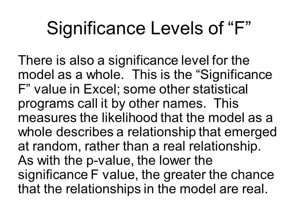 Significance Levels of F
