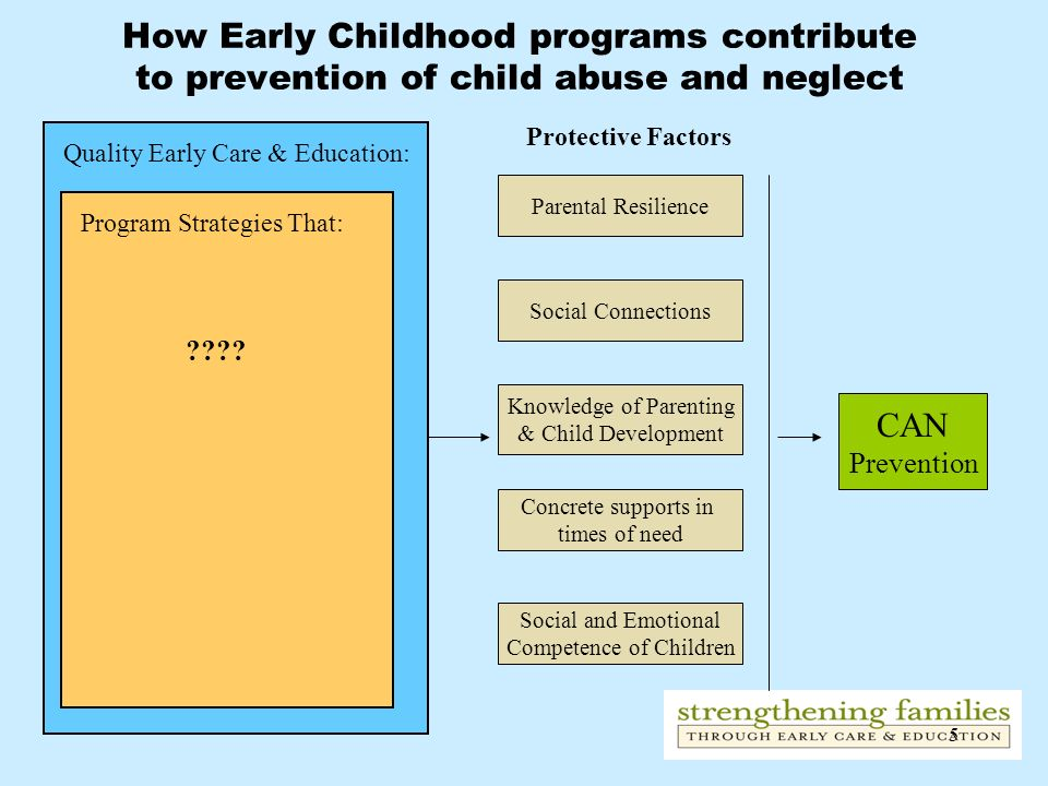 How Early Childhood programs contribute to prevention of child abuse and neglect