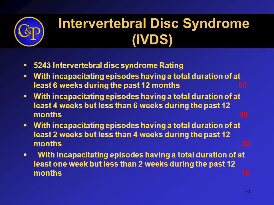 Intervertebral Disc Syndrome (IVDS)