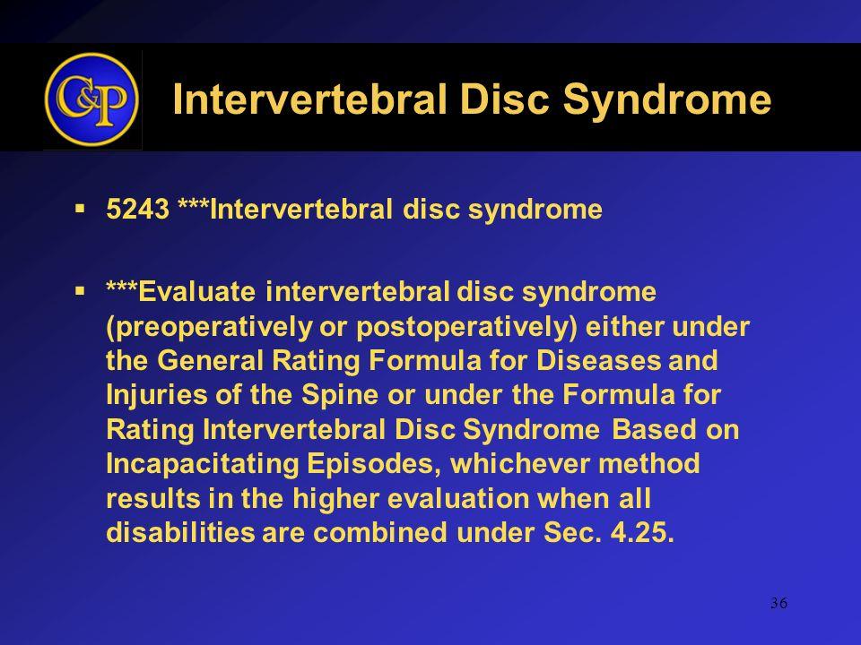Intervertebral Disc Syndrome