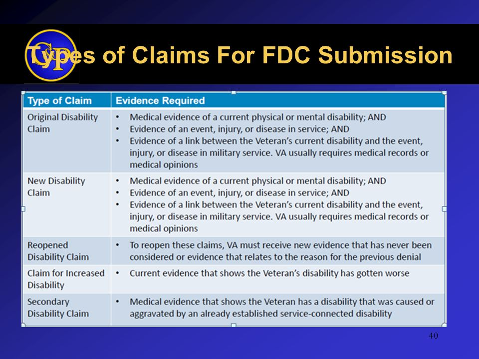 Types of Claims For FDC Submission