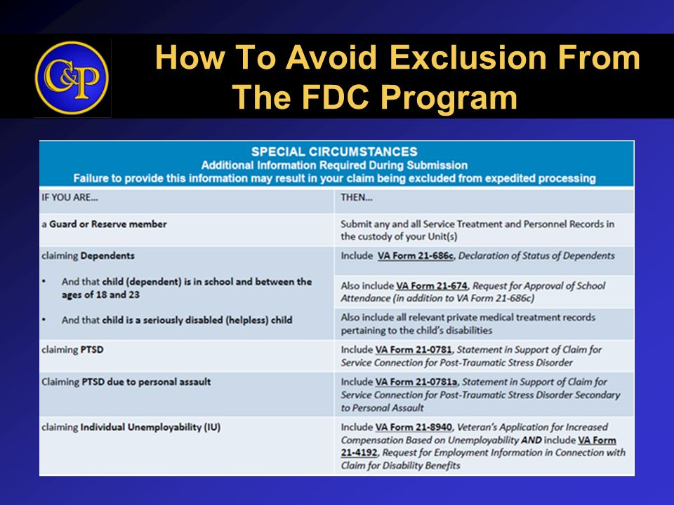 How To Avoid Exclusion From The FDC Program