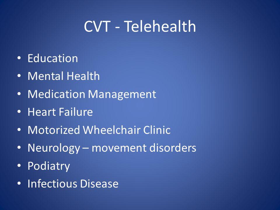 CVT - Telehealth Education Mental Health Medication Management