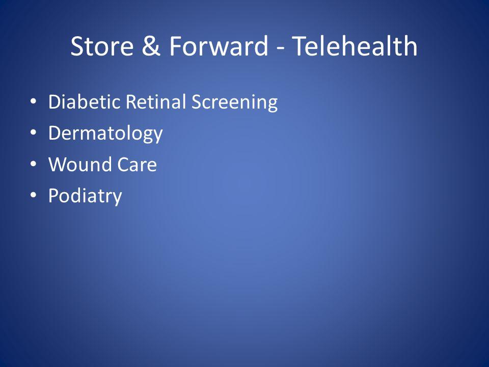 Store & Forward - Telehealth